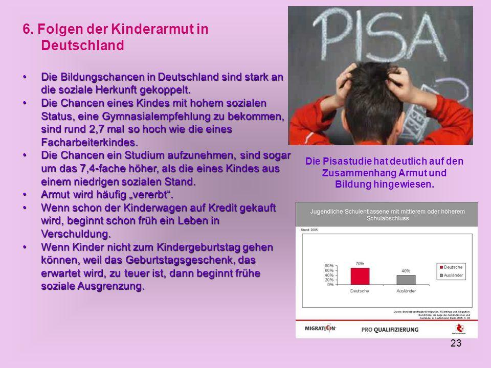 23 6. Folgen der Kinderarmut in Deutschland Die Bildungschancen in Deutschland sind stark an die soziale Herkunft gekoppelt.Die Bildungschancen in Deu