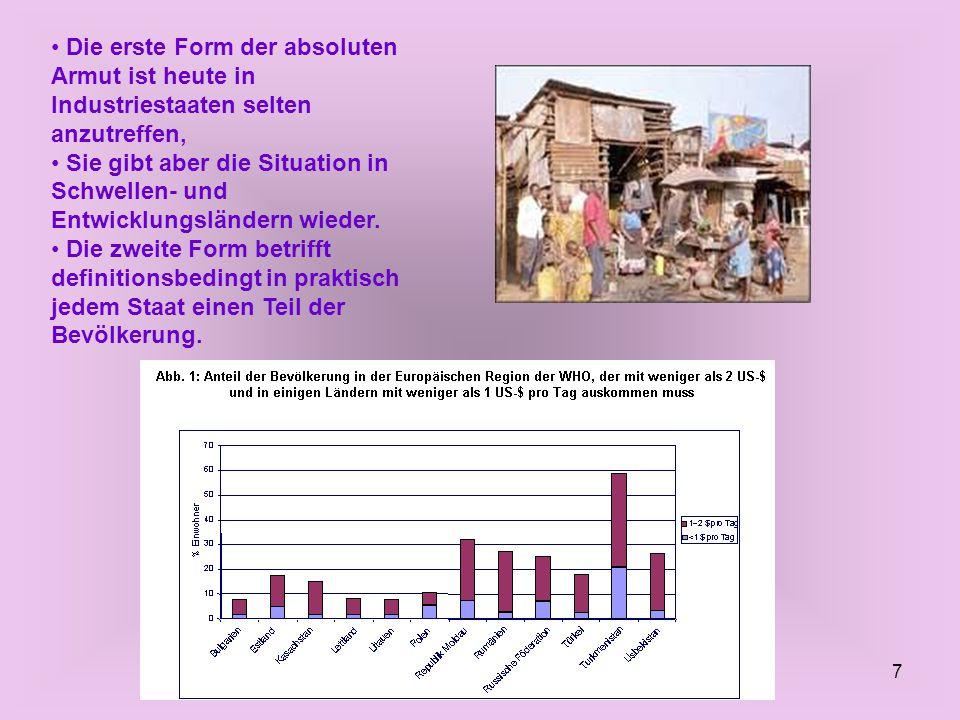 7 Die erste Form der absoluten Armut ist heute in Industriestaaten selten anzutreffen, Sie gibt aber die Situation in Schwellen- und Entwicklungsländern wieder.