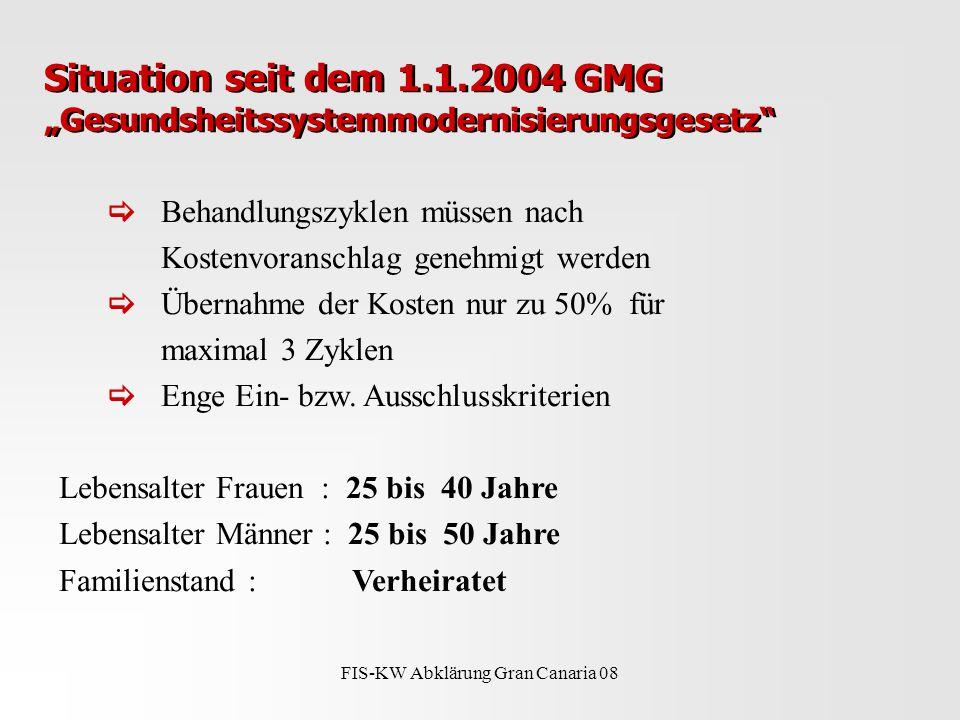 """FIS-KW Abklärung Gran Canaria 08 Situation seit dem 1.1.2004 GMG """"Gesundsheitssystemmodernisierungsgesetz  Behandlungszyklen müssen nach Kostenvoranschlag genehmigt werden  Übernahme der Kosten nur zu 50% für maximal 3 Zyklen  Enge Ein- bzw."""