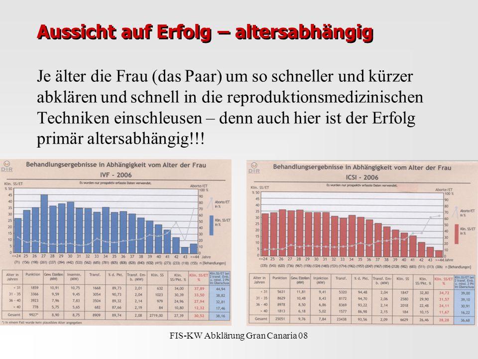 FIS-KW Abklärung Gran Canaria 08 Weiteres diagnostisches Vorgehen  Hormonstatus +TSH, ggf.