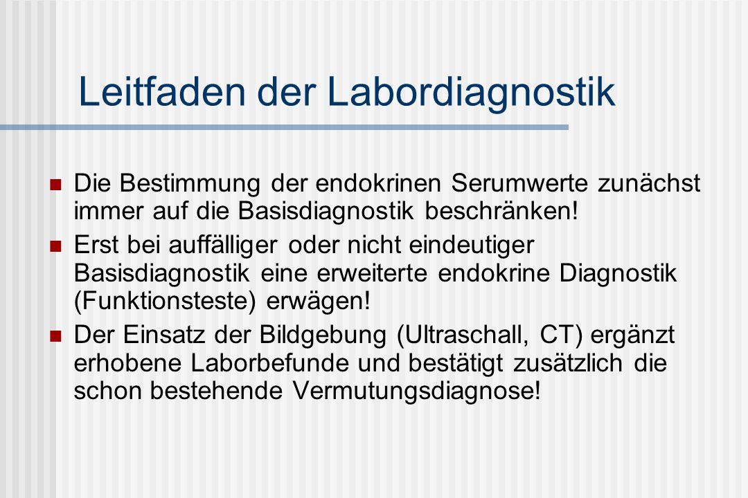 Klinische Angaben: 35-jährige Patientin, primäre Sterilität, Polymenorrhoe Folgende Laborbefunde: Norm LH48mIU/ml(2-10) FSH12mIU/ml(2-10) E-2299pg/ml(> 40) Progesteron1.3ng/ml(CLP > 5) Prolaktin43ng/ml(100-450) Testosteron0.29ng/ml(0.2-0.5) DHEAS1.73  g/ml(0.8-3.6) SHBG58nmol/l(30-90) TSH4.0  IU/ml(0.4-3.0) fT411.1pmol/l(10-25) Sie sind gefragt!