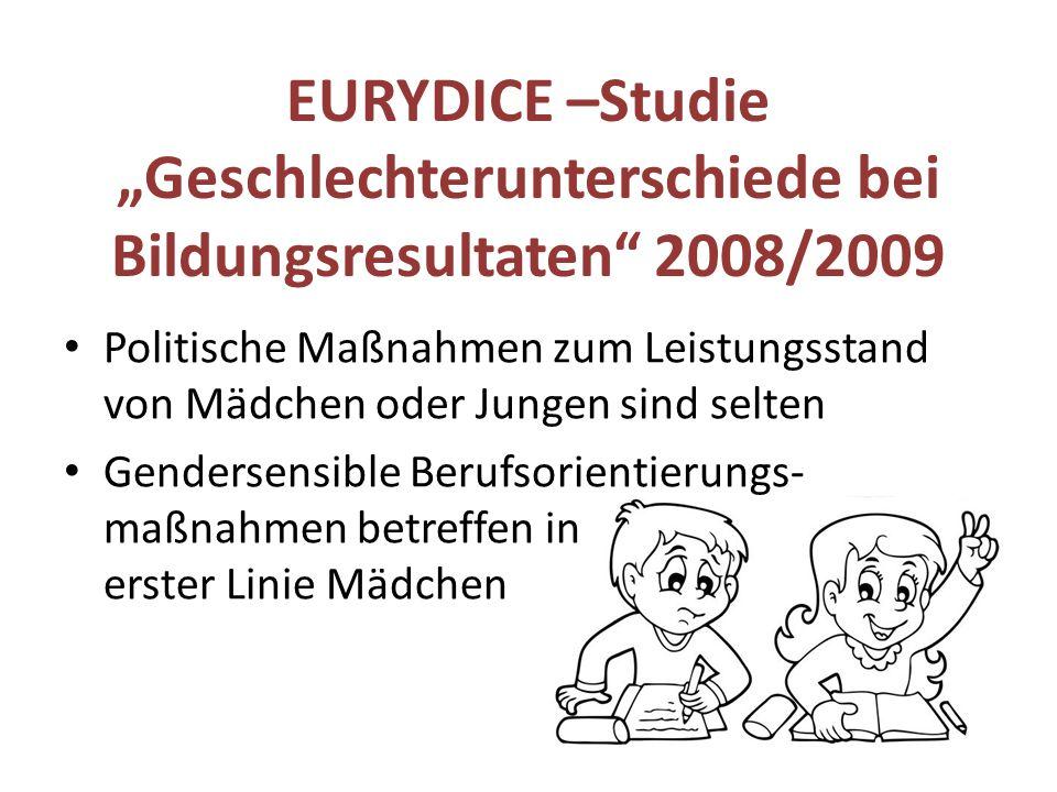 """EURYDICE –Studie """"Geschlechterunterschiede bei Bildungsresultaten 2008/2009 Politische Maßnahmen zum Leistungsstand von Mädchen oder Jungen sind selten Gendersensible Berufsorientierungs- maßnahmen betreffen in erster Linie Mädchen"""