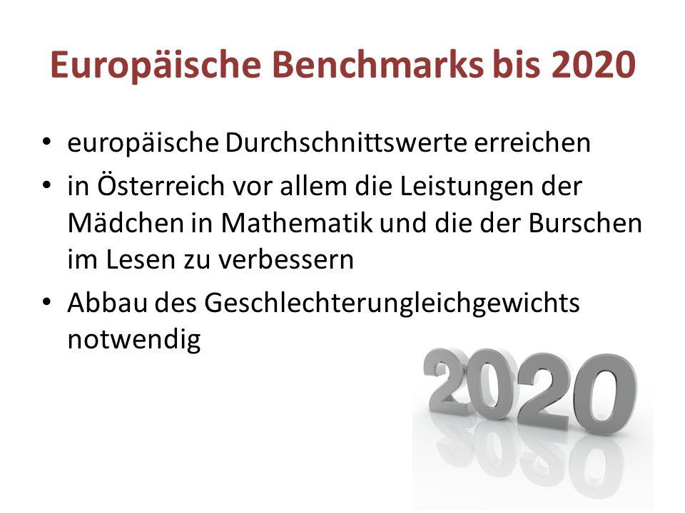 Europäische Benchmarks bis 2020 europäische Durchschnittswerte erreichen in Österreich vor allem die Leistungen der Mädchen in Mathematik und die der Burschen im Lesen zu verbessern Abbau des Geschlechterungleichgewichts notwendig