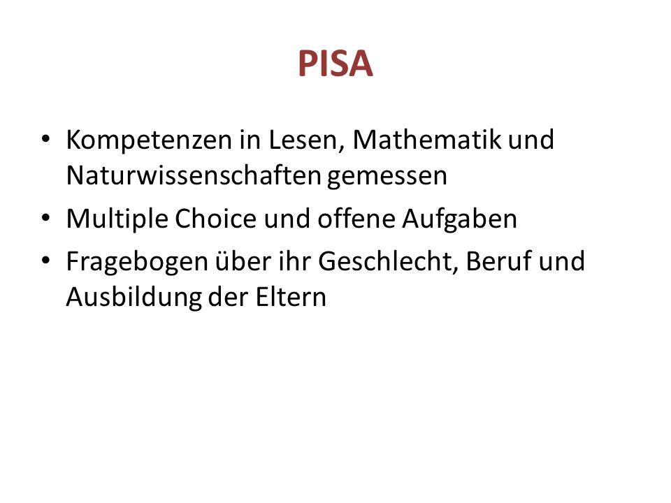 PISA Kompetenzen in Lesen, Mathematik und Naturwissenschaften gemessen Multiple Choice und offene Aufgaben Fragebogen über ihr Geschlecht, Beruf und A