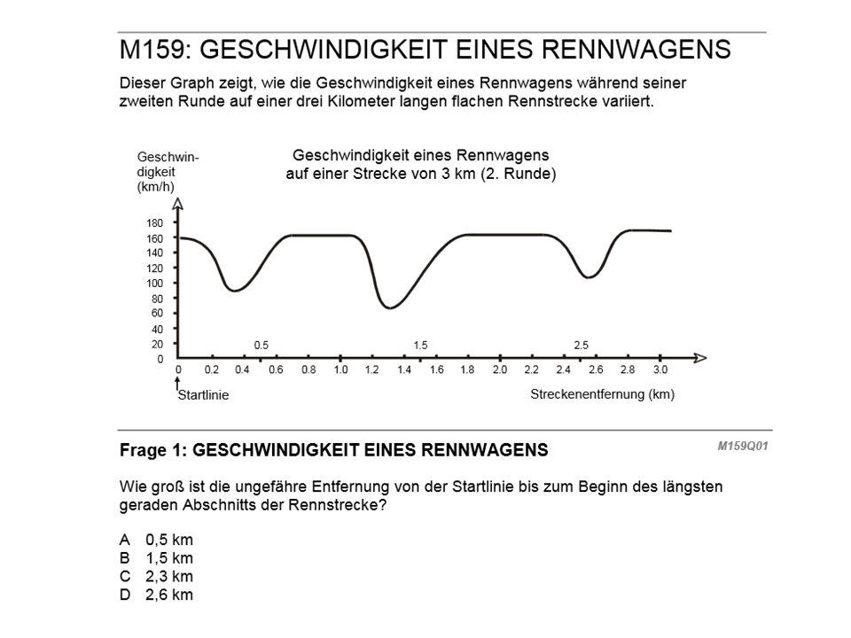 https://www.bifie.at/system/files/dl/PISA_Aufgabensamm lung_Mathematik.pdf
