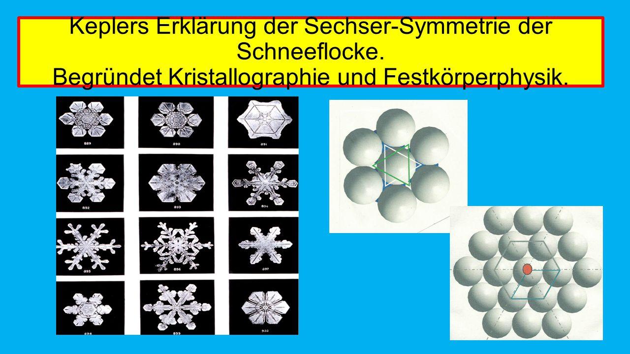 Keplers Erklärung der Sechser-Symmetrie der Schneeflocke.