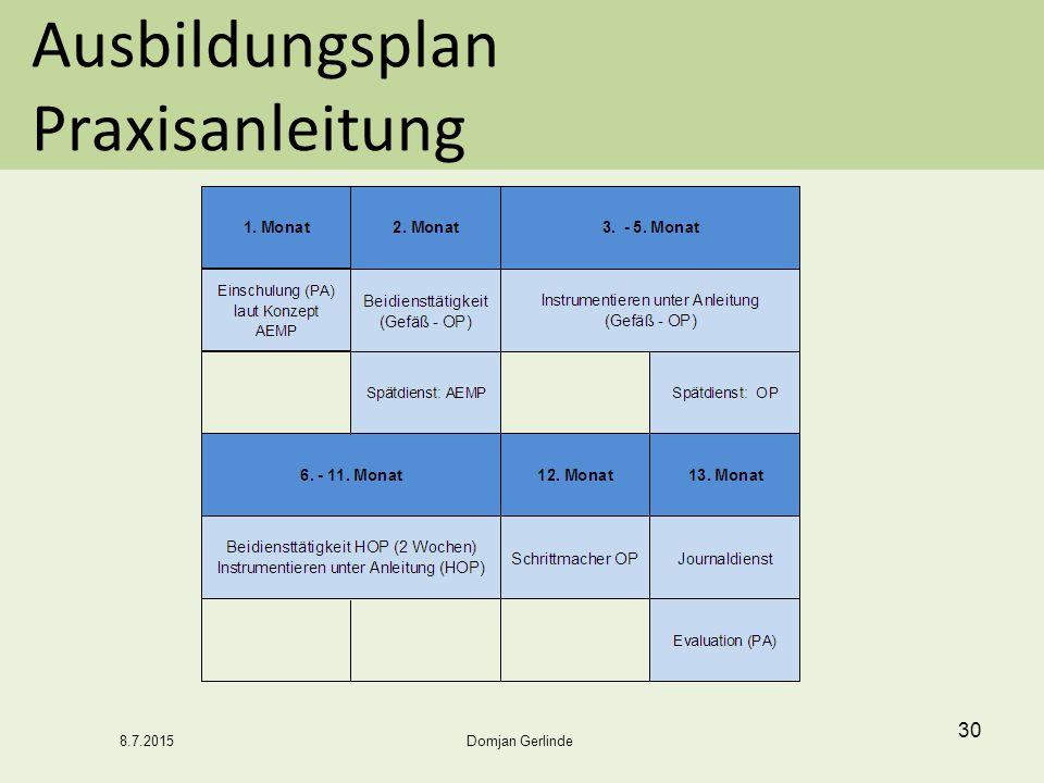 Ausbildungsplan Praxisanleitung 30 Domjan Gerlinde 8.7.2015