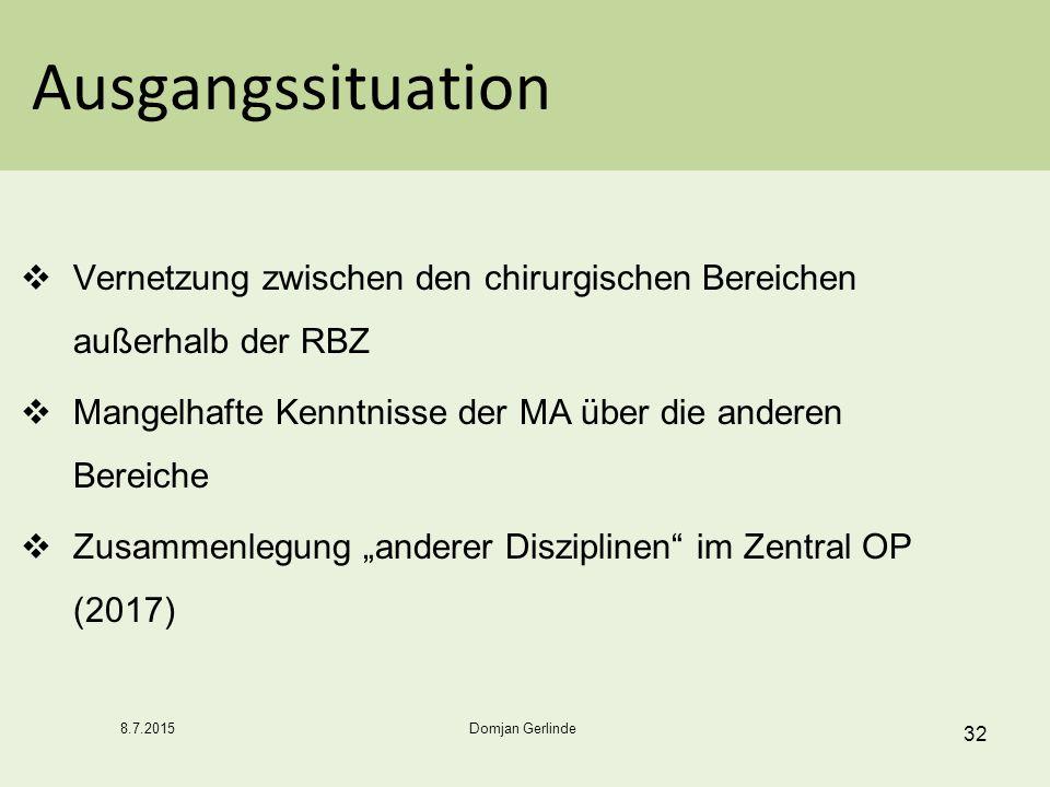 Ausgangssituation  Vernetzung zwischen den chirurgischen Bereichen außerhalb der RBZ  Mangelhafte Kenntnisse der MA über die anderen Bereiche  Zusa