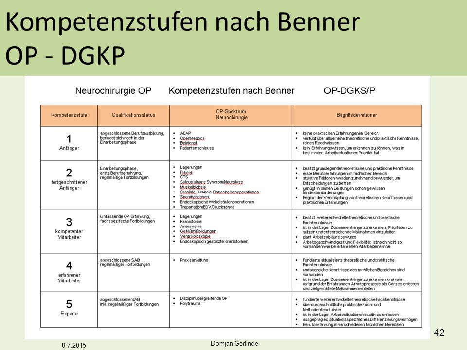 Kompetenzstufen nach Benner OP - DGKP 42 Kompetenzstufen nach Benner OP - DGKP Domjan Gerlinde 8.7.2015