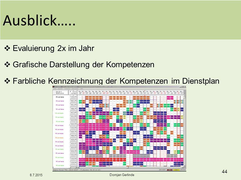 Ausblick…..  Evaluierung 2x im Jahr  Grafische Darstellung der Kompetenzen  Farbliche Kennzeichnung der Kompetenzen im Dienstplan 44 Domjan Gerlind