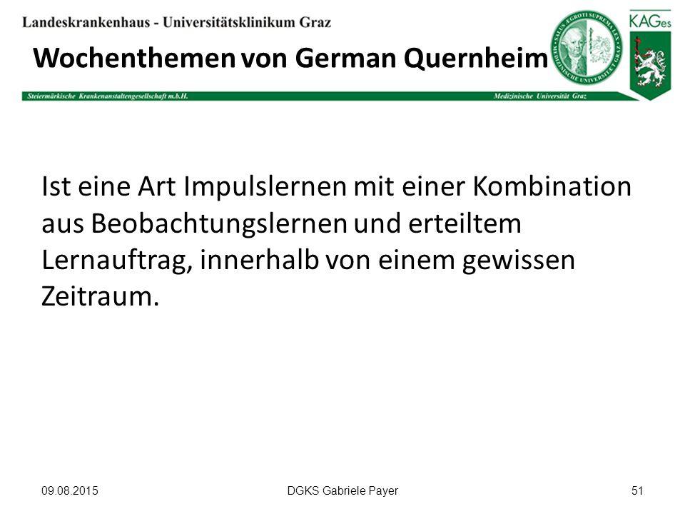 Wochenthemen von German Quernheim Ist eine Art Impulslernen mit einer Kombination aus Beobachtungslernen und erteiltem Lernauftrag, innerhalb von eine