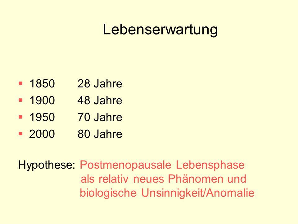Lebenserwartung  1850 28 Jahre  1900 48 Jahre  1950 70 Jahre  2000 80 Jahre Hypothese: Postmenopausale Lebensphase als relativ neues Phänomen und