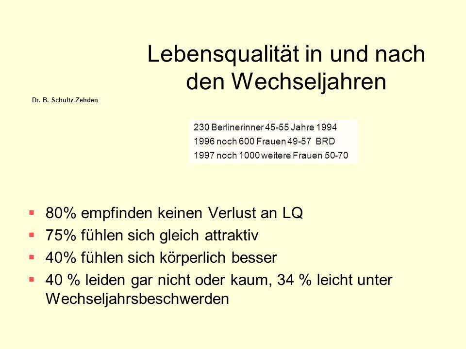 Lebensqualität in und nach den Wechseljahren  80% empfinden keinen Verlust an LQ  75% fühlen sich gleich attraktiv  40% fühlen sich körperlich bess