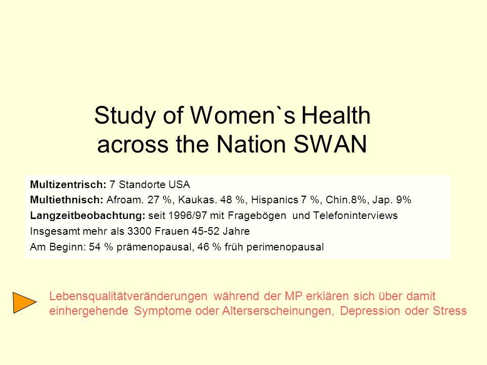 Study of Women`s Health across the Nation SWAN Multizentrisch: 7 Standorte USA Multiethnisch: Afroam. 27 %, Kaukas. 48 %, Hispanics 7 %, Chin.8%, Jap.