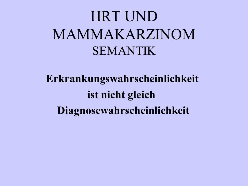 HRT UND MAMMAKARZINOM SEMANTIK Erkrankungswahrscheinlichkeit ist nicht gleich Diagnosewahrscheinlichkeit