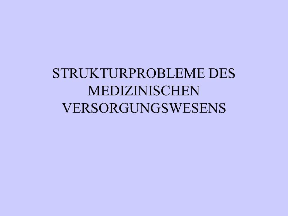 STRUKTURPROBLEME DES MEDIZINISCHEN VERSORGUNGSWESENS