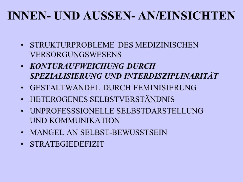FORTSCHRITT ODER RÜCKSCHRITT .