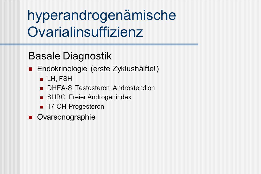 hyperandrogenämische Ovarialinsuffizienz Basale Diagnostik Endokrinologie (erste Zyklushälfte!) LH, FSH DHEA-S, Testosteron, Androstendion SHBG, Freier Androgenindex 17-OH-Progesteron Ovarsonographie