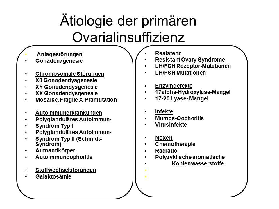 Ätiologie der primären Ovarialinsuffizienz Anlagestörungen Gonadenagenesie Chromosomale Störungen X0 Gonadendysgenesie XY Gonadendysgenesie XX Gonaden