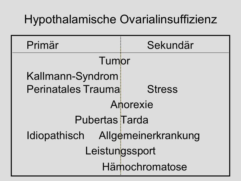Hypothalamische Ovarialinsuffizienz PrimärSekundär Tumor Kallmann-Syndrom Perinatales TraumaStress Anorexie Pubertas Tarda IdiopathischAllgemeinerkran