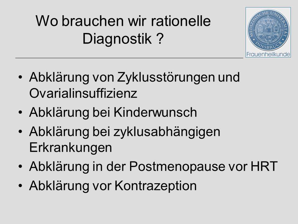 Hormonbasisdiagnostik Blutabnahme am Vormittag Tag 3- 7 des Zyklus (kein Follikel > 10mm) Bestimmung von LH, FSH, Prolaktin, Testosteron, SHBG (FAI), DHEAS, TSH fT3, fT4, SD-AK Bei gleichzeitiger Bestimmung von Insulin/Glucose: Nüchternabnahme