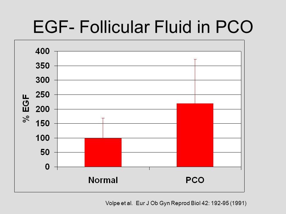 EGF- Follicular Fluid in PCO Volpe et al. Eur J Ob Gyn Reprod Biol 42: 192-95 (1991)