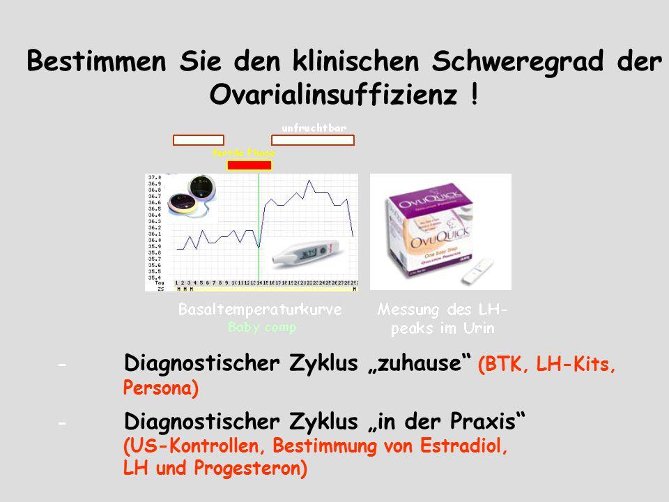 """Bestimmen Sie den klinischen Schweregrad der Ovarialinsuffizienz ! - Diagnostischer Zyklus """"zuhause"""" (BTK, LH-Kits, Persona) - Diagnostischer Zyklus """""""