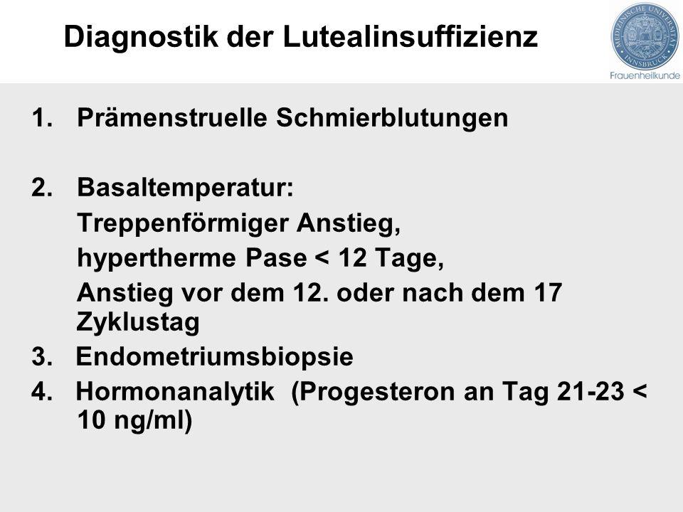 1.Prämenstruelle Schmierblutungen 2.Basaltemperatur: Treppenförmiger Anstieg, hypertherme Pase < 12 Tage, Anstieg vor dem 12. oder nach dem 17 Zyklust