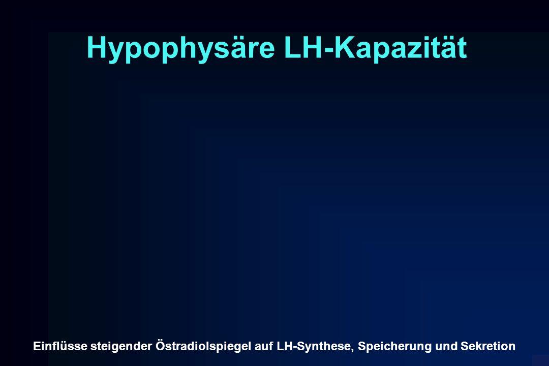 Hypophysäre LH-Kapazität Einflüsse steigender Östradiolspiegel auf LH-Synthese, Speicherung und Sekretion