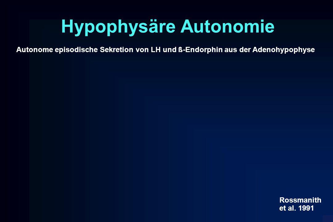 Hypophysäre Autonomie Rossmanith et al. 1991 Autonome episodische Sekretion von LH und ß-Endorphin aus der Adenohypophyse