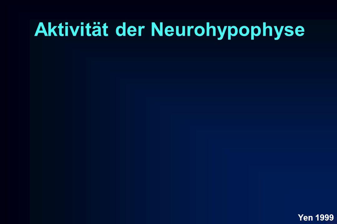 Aktivität der Neurohypophyse Yen 1999