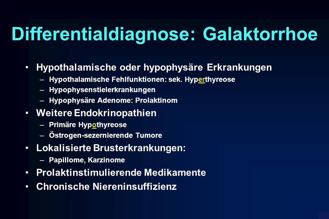 Differentialdiagnose: Galaktorrhoe Hypothalamische oder hypophysäre Erkrankungen –Hypothalamische Fehlfunktionen: sek. Hyperthyreose –Hypophysenstiele