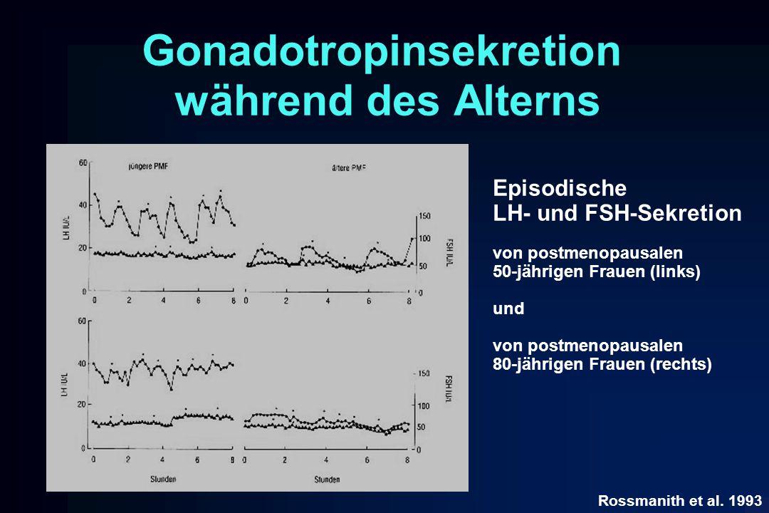 Gonadotropinsekretion während des Alterns Episodische LH- und FSH-Sekretion von postmenopausalen 50-jährigen Frauen (links) und von postmenopausalen 8