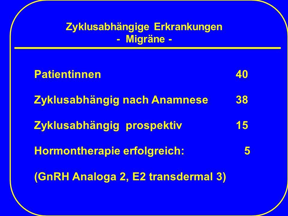 Zyklusabhängige Erkrankungen - Migräne - Patientinnen 40 Zyklusabhängig nach Anamnese38 Zyklusabhängig prospektiv15 Hormontherapie erfolgreich: 5 (GnRH Analoga 2, E2 transdermal 3)