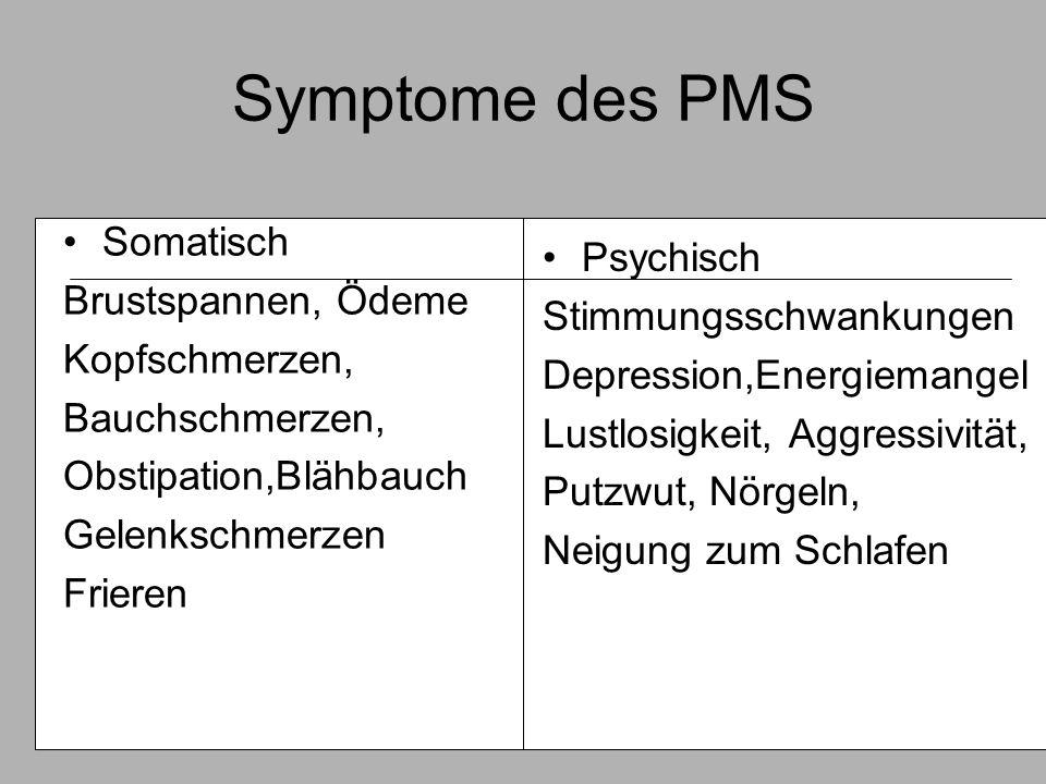 Symptome des PMS Somatisch Brustspannen, Ödeme Kopfschmerzen, Bauchschmerzen, Obstipation,Blähbauch Gelenkschmerzen Frieren Psychisch Stimmungsschwankungen Depression,Energiemangel Lustlosigkeit, Aggressivität, Putzwut, Nörgeln, Neigung zum Schlafen