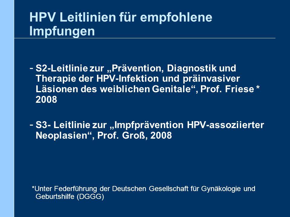 """HPV Leitlinien für empfohlene Impfungen - S2-Leitlinie zur """"Prävention, Diagnostik und Therapie der HPV-Infektion und präinvasiver Läsionen des weibli"""