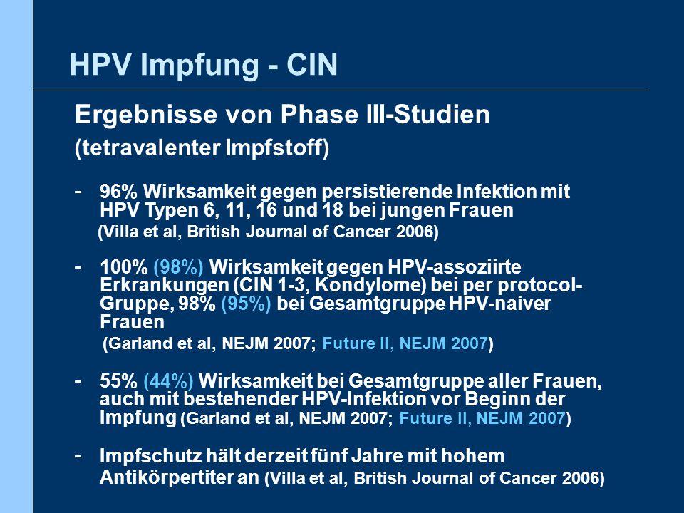 HPV Impfung - CIN Ergebnisse von Phase III-Studien (tetravalenter Impfstoff) - 96% Wirksamkeit gegen persistierende Infektion mit HPV Typen 6, 11, 16