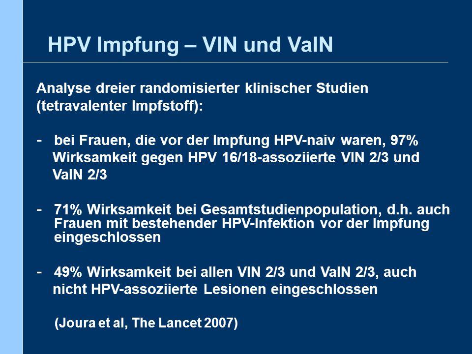 HPV Impfung – VIN und VaIN Analyse dreier randomisierter klinischer Studien (tetravalenter Impfstoff): - bei Frauen, die vor der Impfung HPV-naiv ware