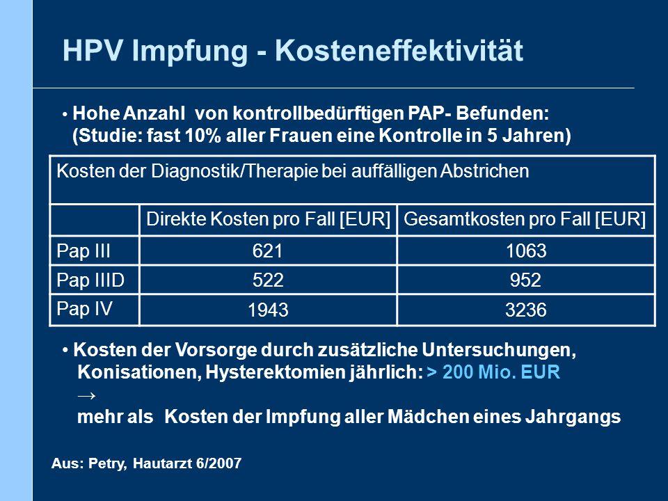 HPV Impfung - Kosteneffektivität Kosten der Diagnostik/Therapie bei auffälligen Abstrichen Direkte Kosten pro Fall [EUR]Gesamtkosten pro Fall [EUR] Pa