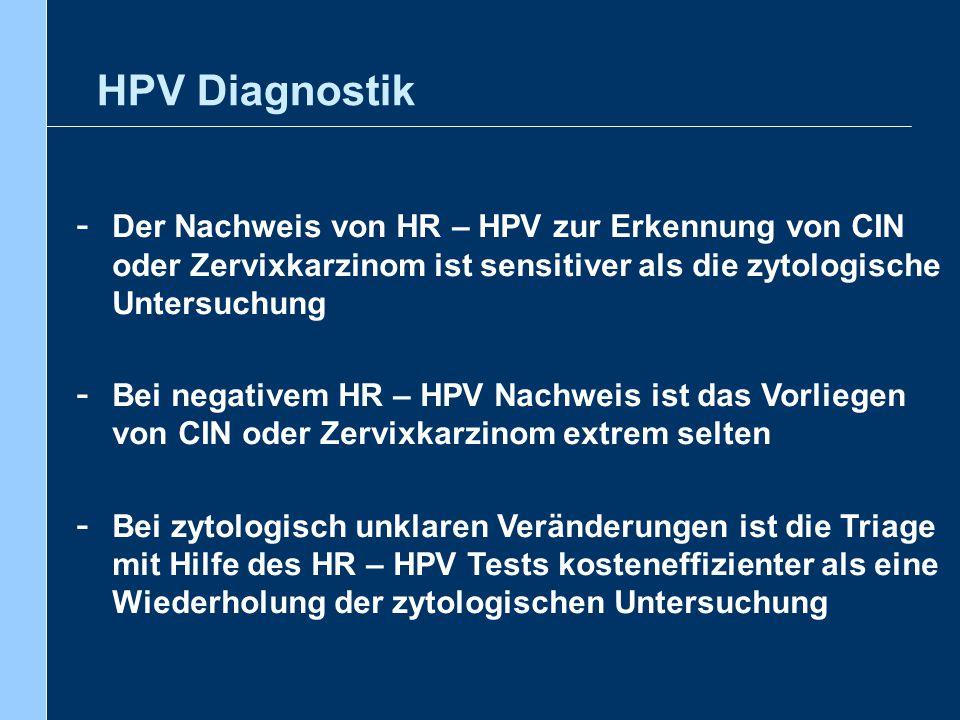 HPV Diagnostik - Der Nachweis von HR – HPV zur Erkennung von CIN oder Zervixkarzinom ist sensitiver als die zytologische Untersuchung - Bei negativem