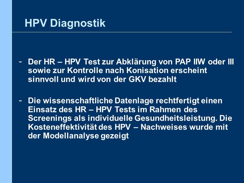 HPV Diagnostik - Der HR – HPV Test zur Abklärung von PAP IIW oder III sowie zur Kontrolle nach Konisation erscheint sinnvoll und wird von der GKV beza