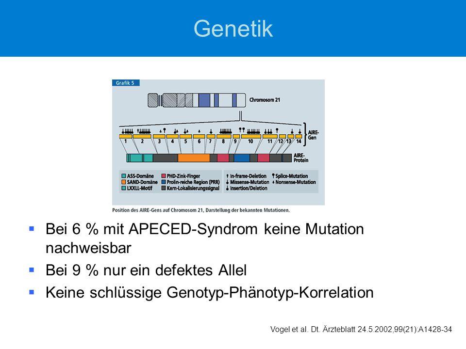Genetik  Bei 6 % mit APECED-Syndrom keine Mutation nachweisbar  Bei 9 % nur ein defektes Allel  Keine schlüssige Genotyp-Phänotyp-Korrelation Vogel et al.