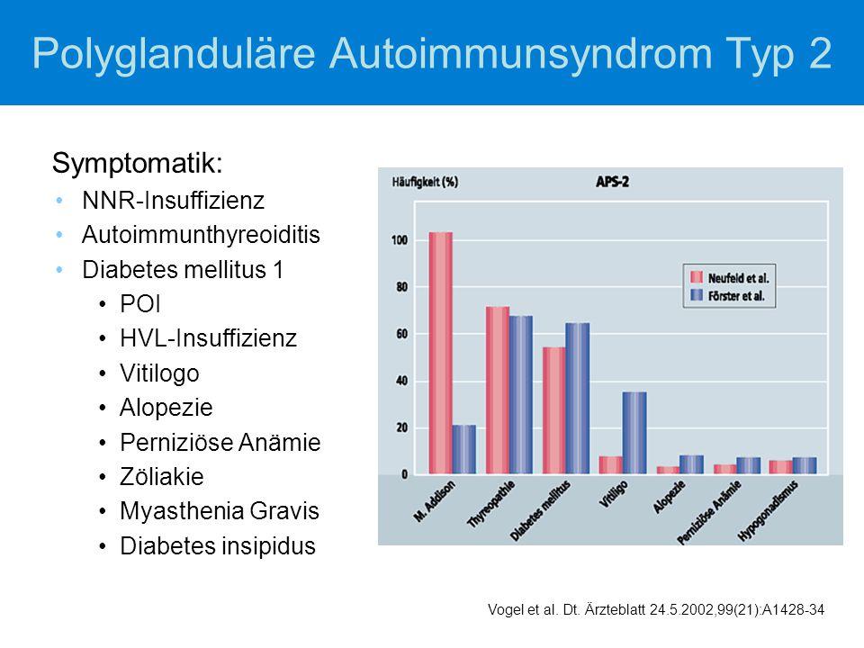 Polyglanduläre Autoimmunsyndrom Typ 2 Symptomatik: NNR-Insuffizienz Autoimmunthyreoiditis Diabetes mellitus 1 POI HVL-Insuffizienz Vitilogo Alopezie Perniziöse Anämie Zöliakie Myasthenia Gravis Diabetes insipidus Vogel et al.