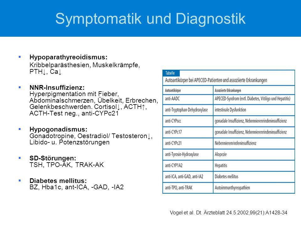 Symptomatik und Diagnostik  Hypoparathyreoidismus: Kribbelparästhesien, Muskelkrämpfe, PTH↓, Ca↓  NNR-Insuffizienz: Hyperpigmentation mit Fieber, Abdominalschmerzen, Übelkeit, Erbrechen, Gelenkbeschwerden.