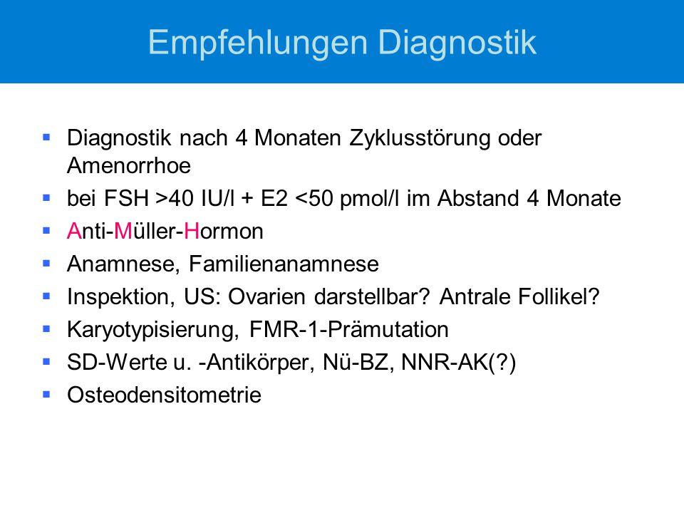 Empfehlungen Diagnostik  Diagnostik nach 4 Monaten Zyklusstörung oder Amenorrhoe  bei FSH >40 IU/l + E2 <50 pmol/l im Abstand 4 Monate  Anti-Müller-Hormon  Anamnese, Familienanamnese  Inspektion, US: Ovarien darstellbar.