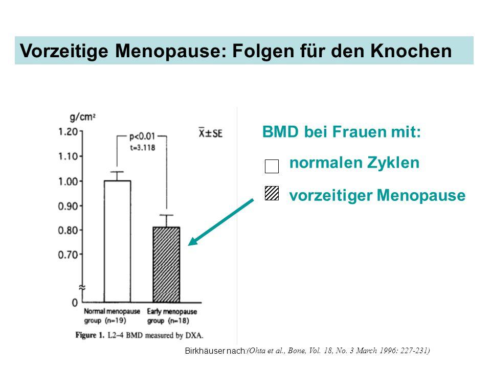 (Ohta et al., Bone, Vol. 18, No. 3 March 1996: 227-231) BMD bei Frauen mit: normalen Zyklen vorzeitiger Menopause Vorzeitige Menopause: Folgen für den