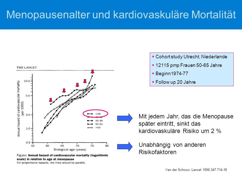 Menopausenalter und kardiovaskuläre Mortalität  Cohort study Utrecht, Niederlande  12115 pmp Frauen 50-65 Jahre  Beginn1974-77  Follow up 20 Jahre Mit jedem Jahr, das die Menopause später eintritt, sinkt das kardiovaskuläre Risiko um 2 % Van der Schouw.