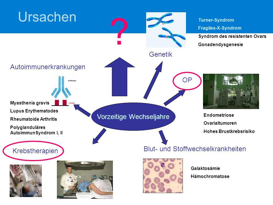 Ursachen Vorzeitige Wechseljahre Myasthenia gravis Lupus Erythematodes Rheumatoide Arthritis Polyglanduläres AutoimmunSyndrom I, II Krebstherapien Blu