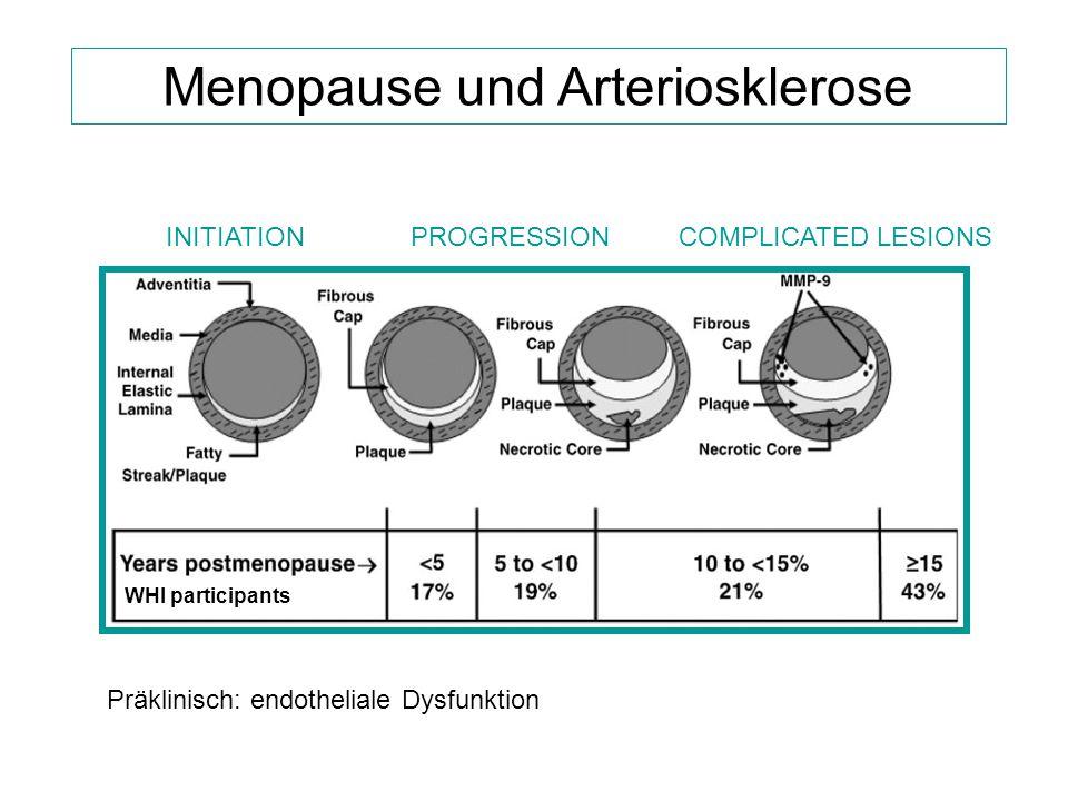 Menopause und Arteriosklerose Präklinisch: endotheliale Dysfunktion INITIATION COMPLICATED LESIONS PROGRESSION WHI participants