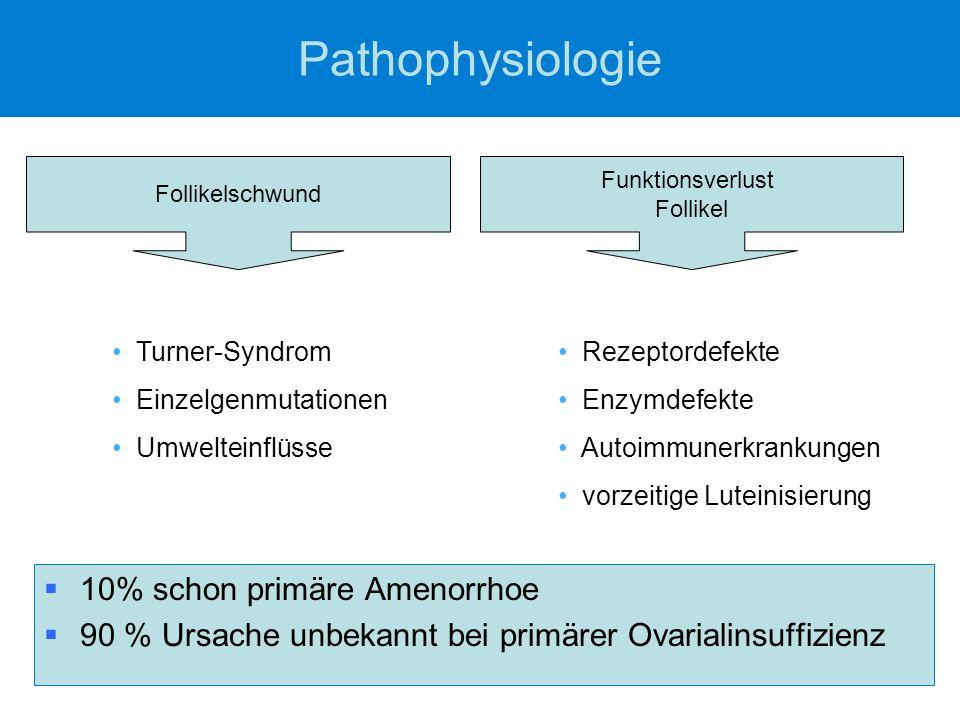Pathophysiologie  10% schon primäre Amenorrhoe  90 % Ursache unbekannt bei primärer Ovarialinsuffizienz Funktionsverlust Follikel Follikelschwund Rezeptordefekte Enzymdefekte Autoimmunerkrankungen vorzeitige Luteinisierung Turner-Syndrom Einzelgenmutationen Umwelteinflüsse
